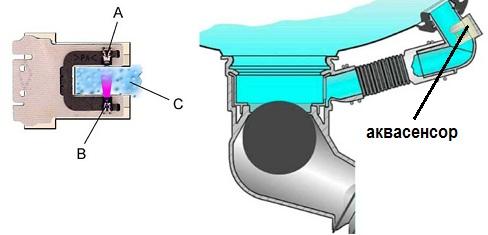 Трубка датчика уровня воды стиральной машины