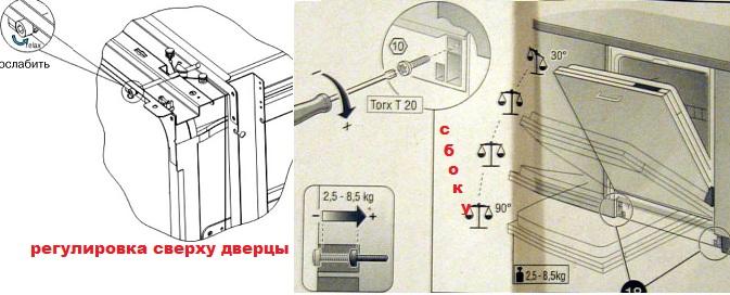Регулировка натяжения дверцы посудомойки